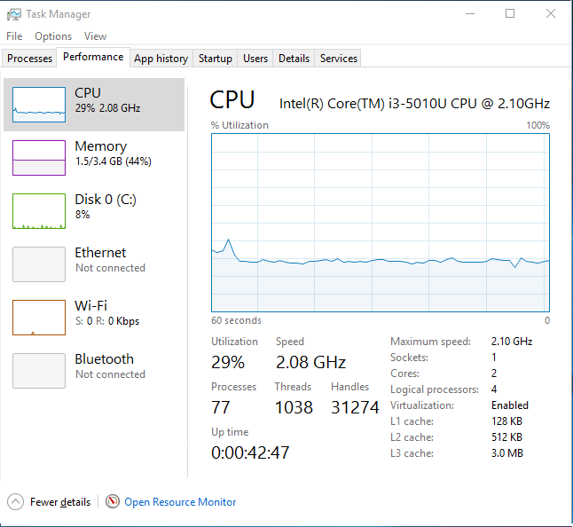 CPU load VGA